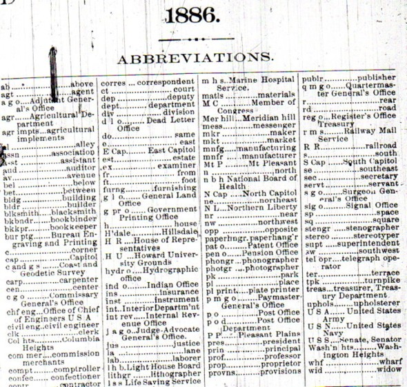 1886 Washington DC City Directory - Abbreviations
