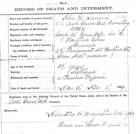 Civil War Service Record - John D Laurie - Death and burial
